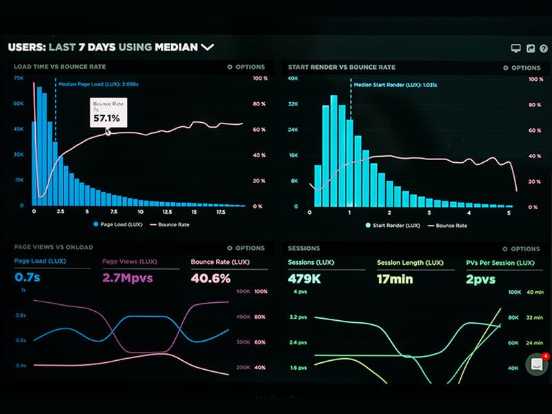 Analisi | Innovazione su Misura